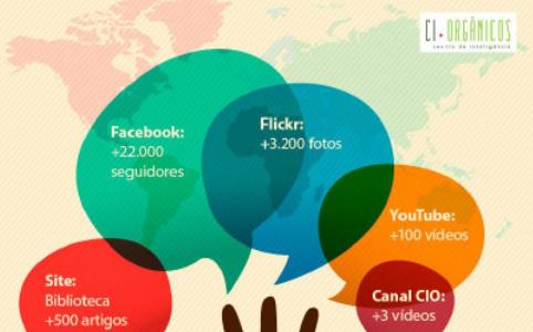 Ações do CI Orgânicos no ano de 2014
